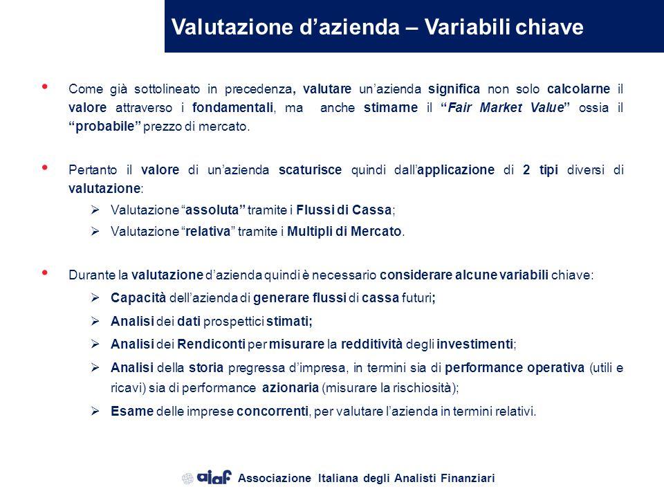 Valutazione d'azienda – Variabili chiave