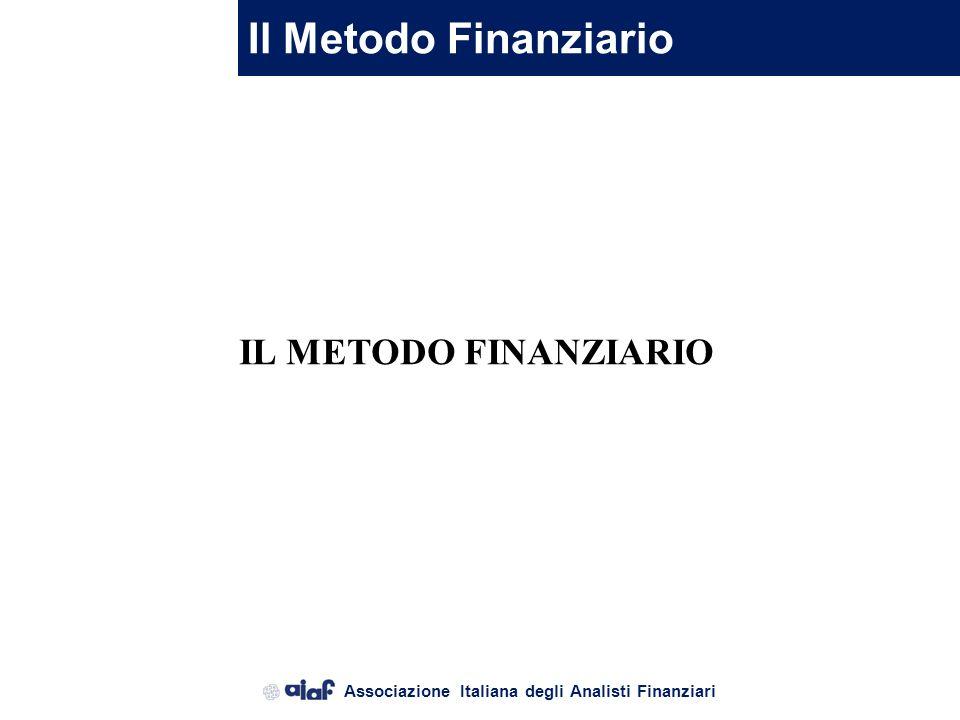 Il Metodo Finanziario IL METODO FINANZIARIO