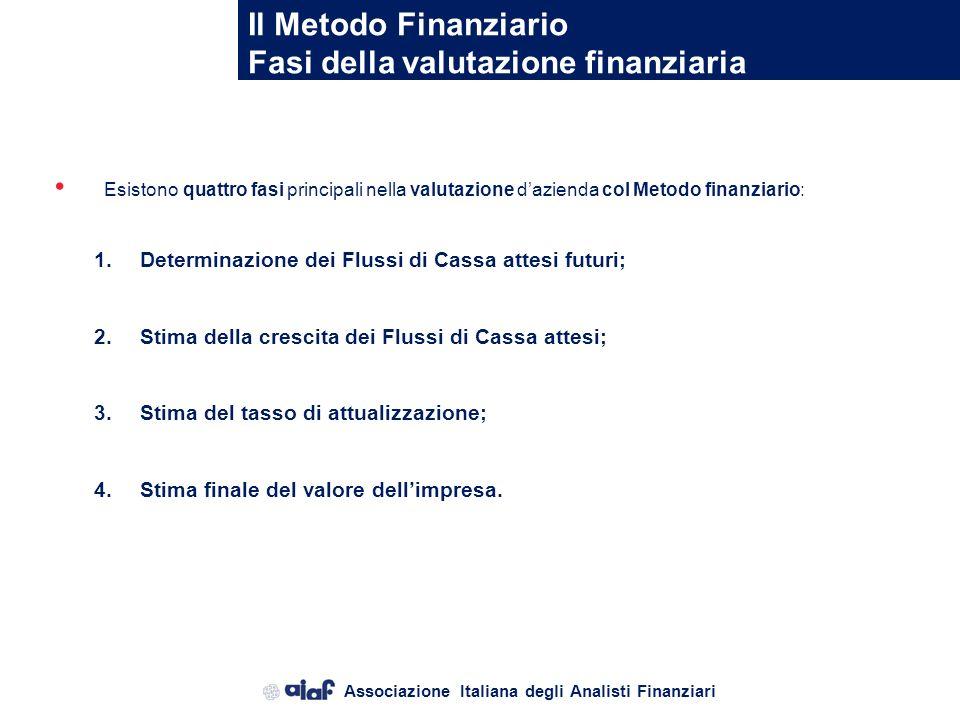Fasi della valutazione finanziaria