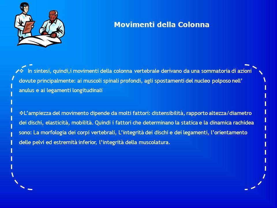 Movimenti della Colonna