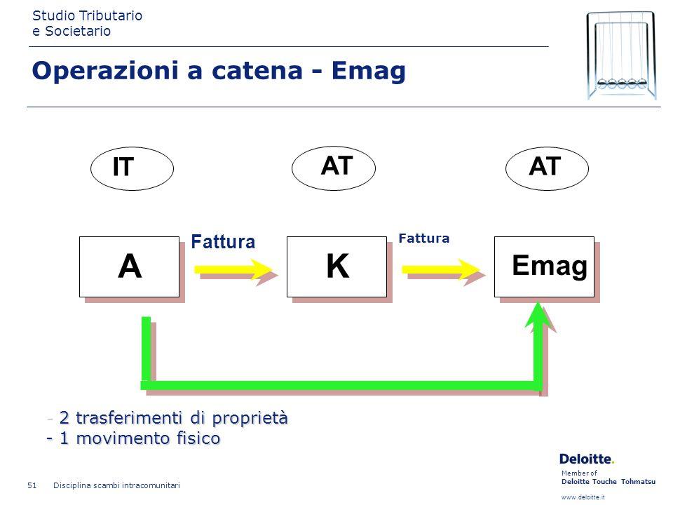 A K Emag IT AT AT GOODS Operazioni a catena - Emag Fattura Fattura