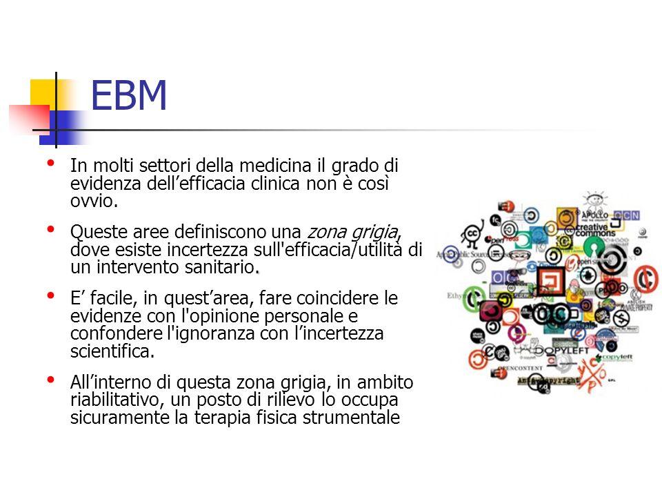 EBM In molti settori della medicina il grado di evidenza dell'efficacia clinica non è così ovvio.