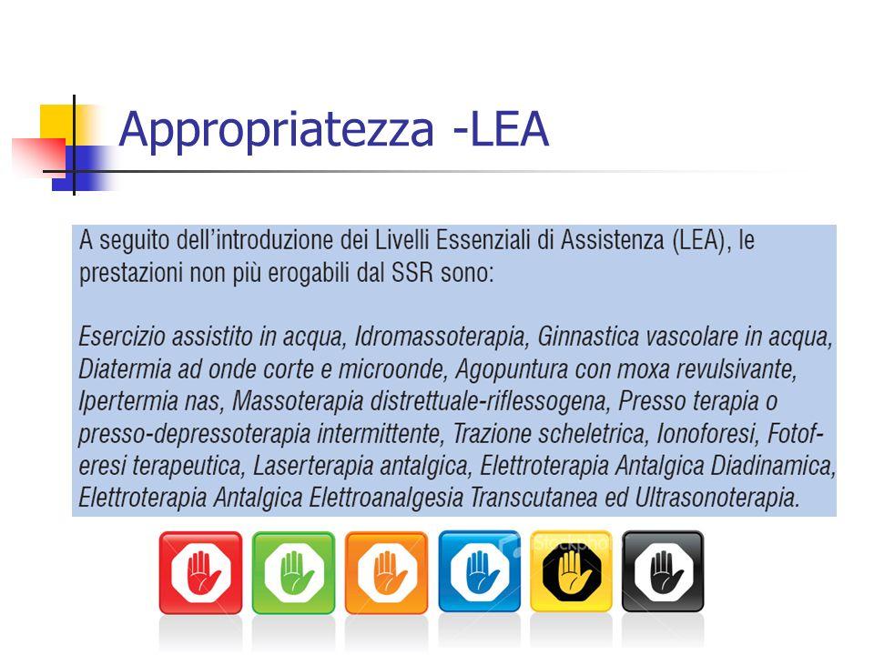 Appropriatezza -LEA