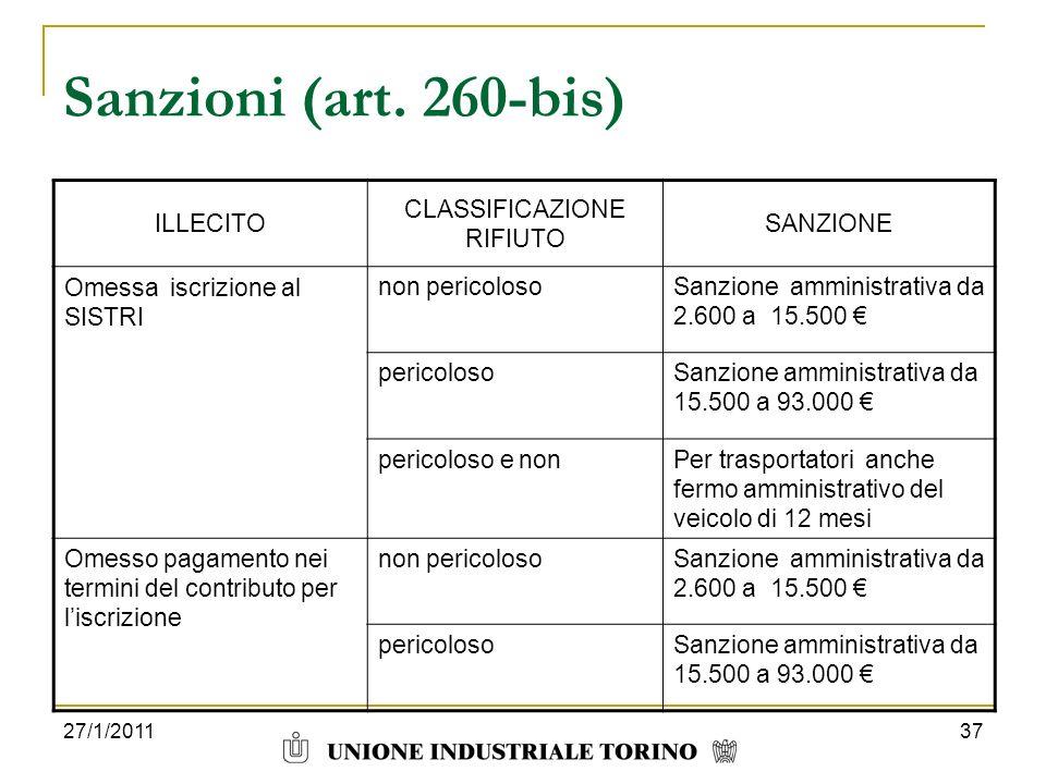 CLASSIFICAZIONE RIFIUTO