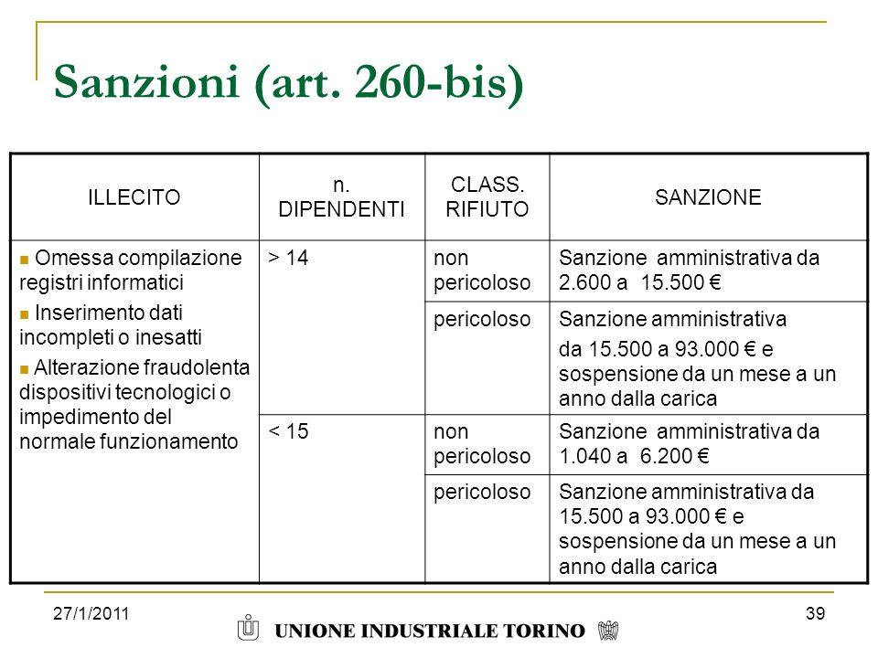 Sanzioni (art. 260-bis) ILLECITO n. DIPENDENTI CLASS. RIFIUTO SANZIONE