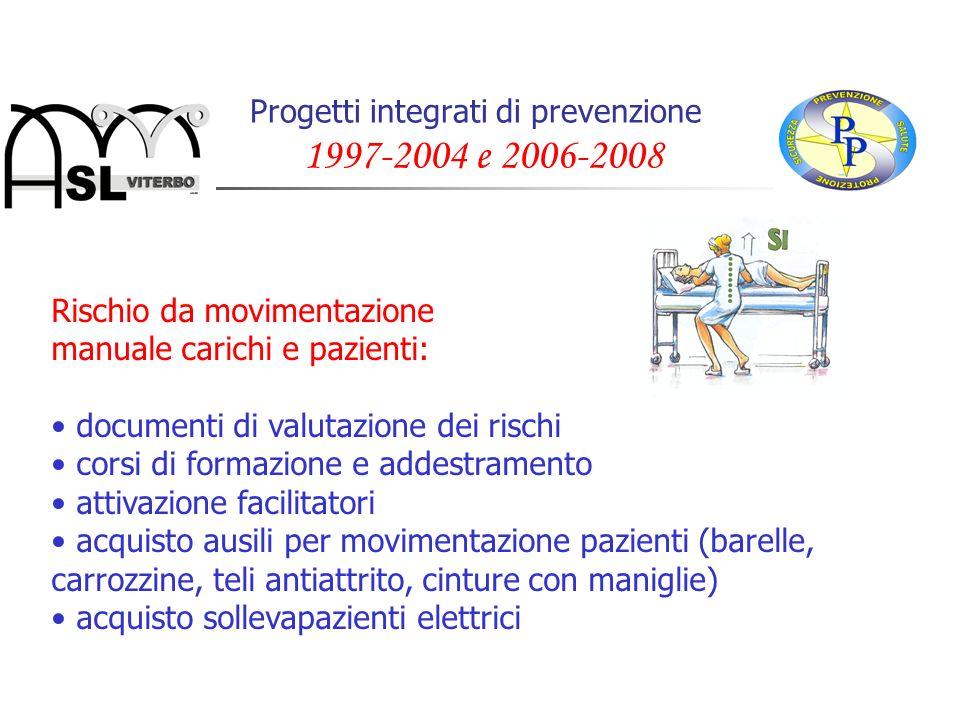 Progetti integrati di prevenzione 1997-2004 e 2006-2008