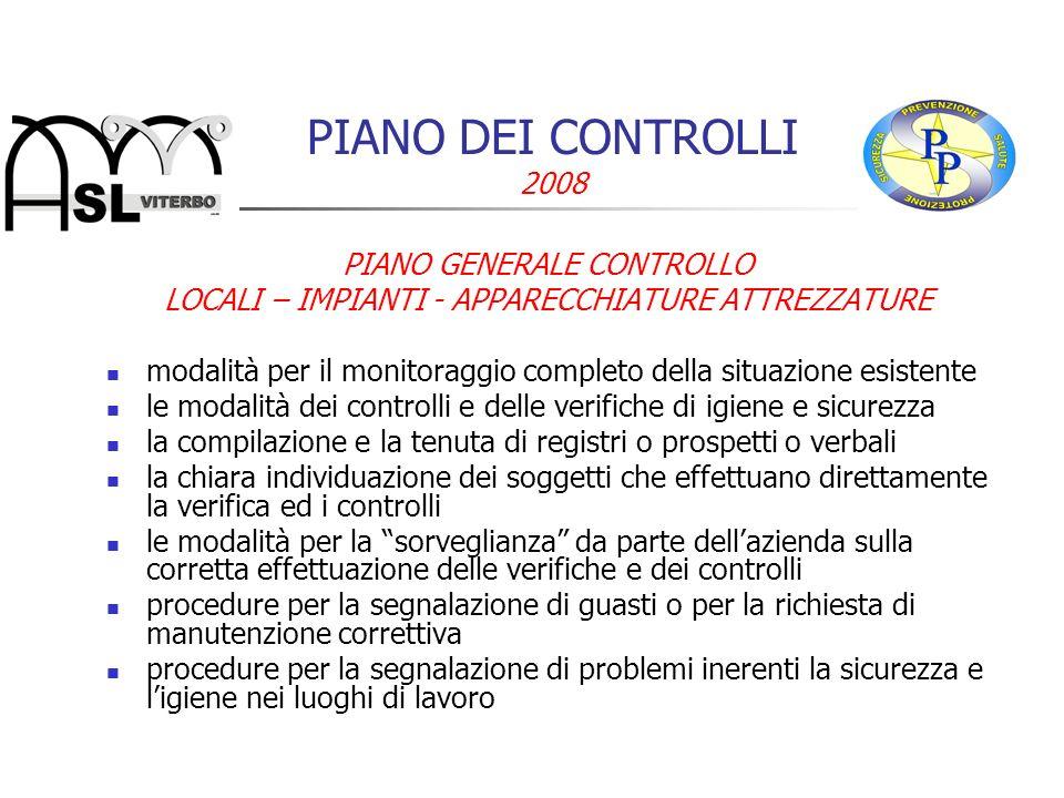 PIANO DEI CONTROLLI 2008 PIANO GENERALE CONTROLLO