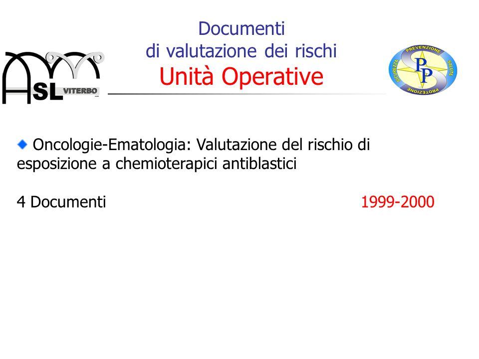 Documenti di valutazione dei rischi Unità Operative