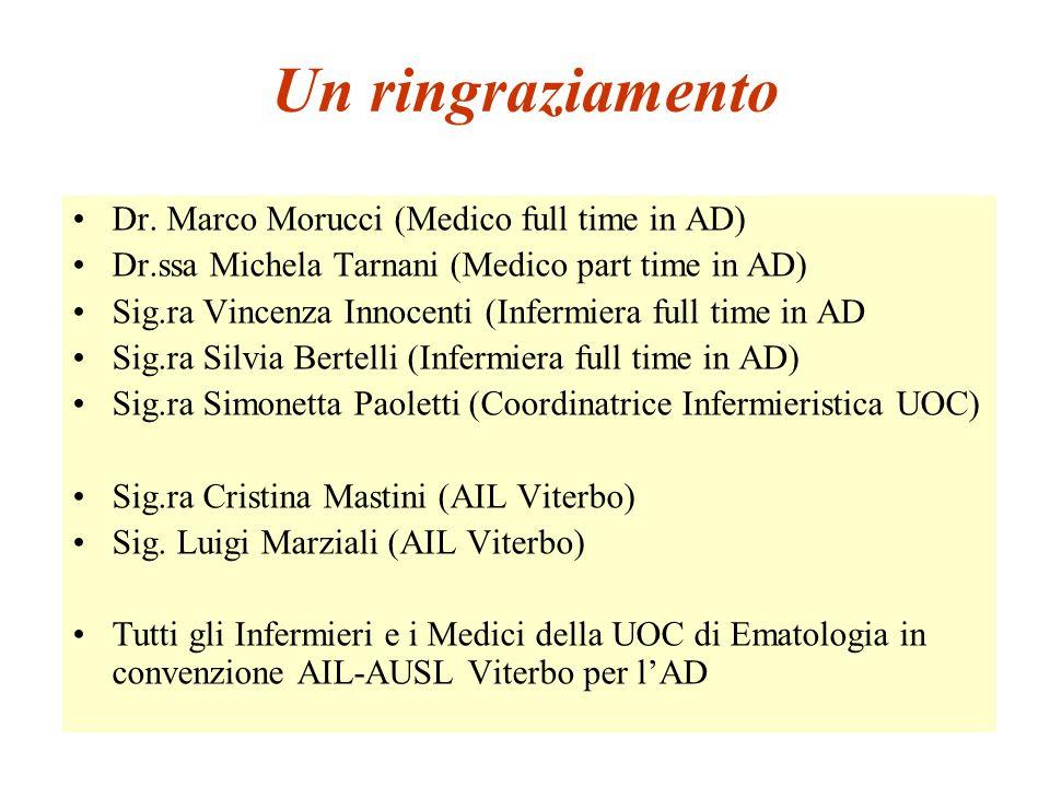 Un ringraziamento Dr. Marco Morucci (Medico full time in AD)
