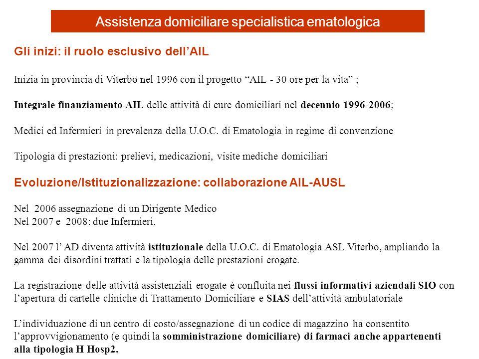 Assistenza domiciliare specialistica ematologica