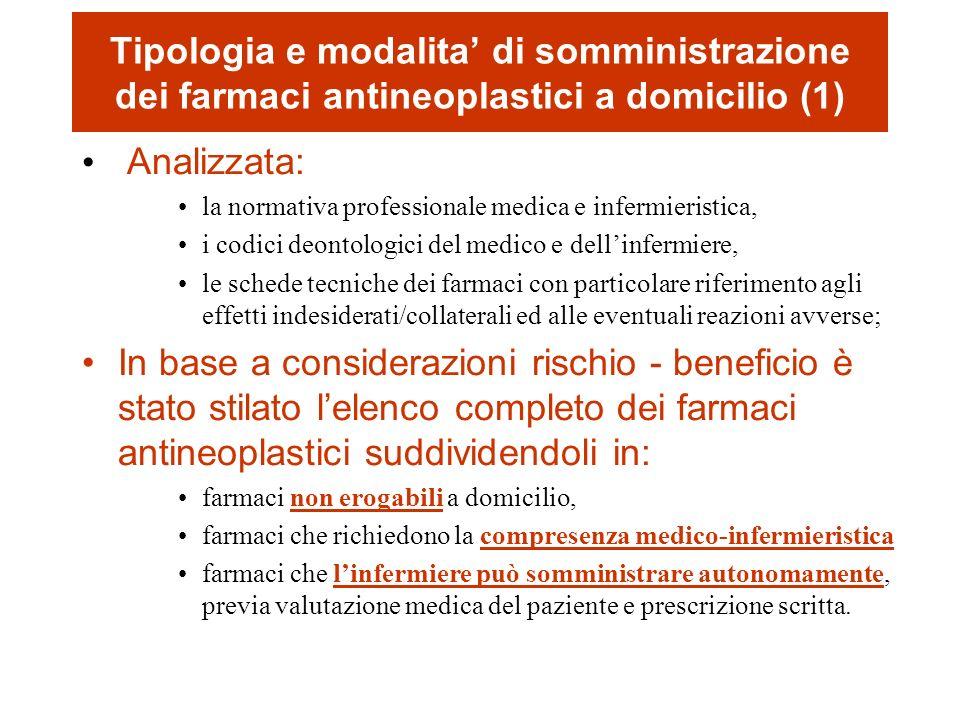 Tipologia e modalita' di somministrazione dei farmaci antineoplastici a domicilio (1)