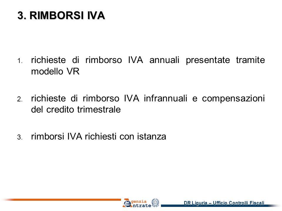 3. RIMBORSI IVA richieste di rimborso IVA annuali presentate tramite modello VR.