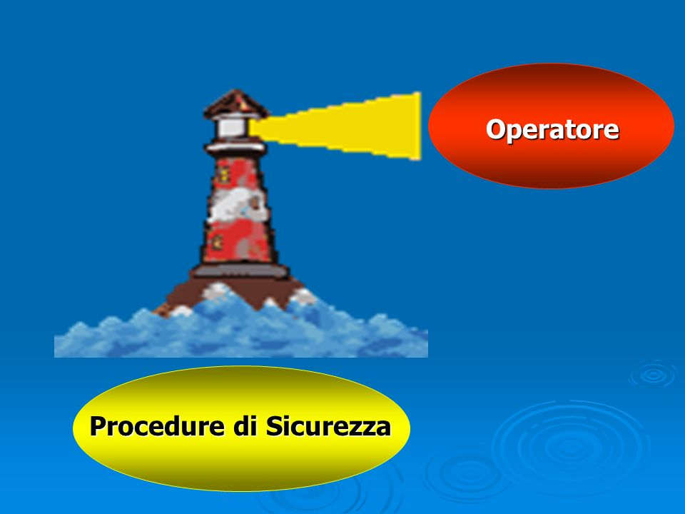 Operatore Procedure di Sicurezza