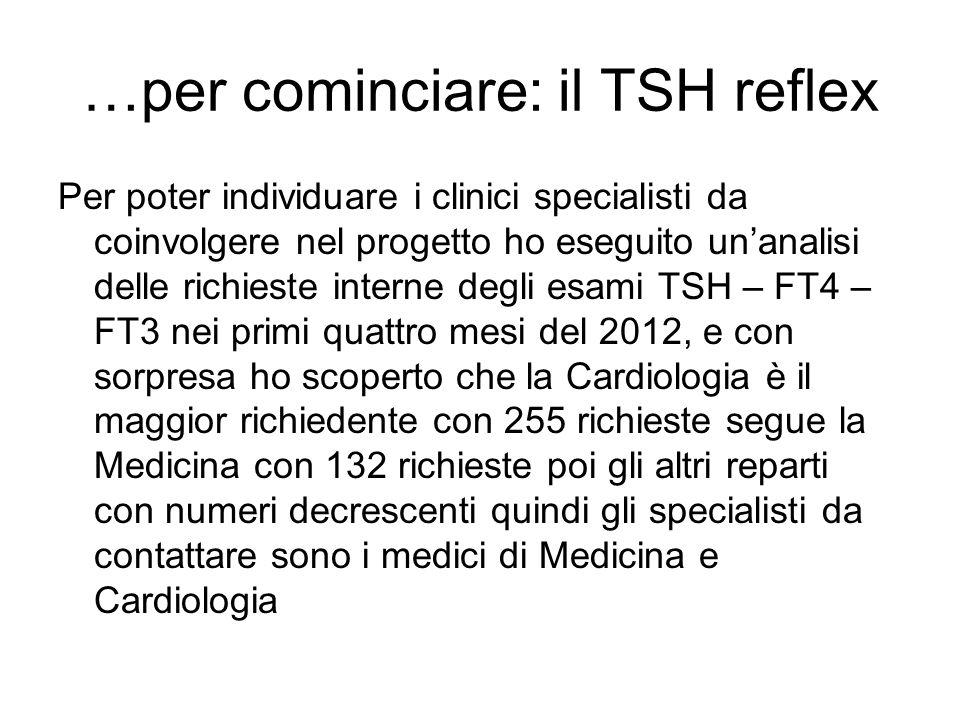 …per cominciare: il TSH reflex