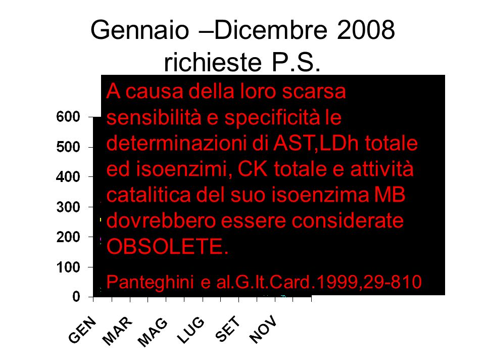 Gennaio –Dicembre 2008 richieste P.S.