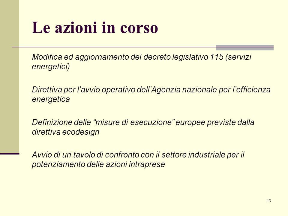 Le azioni in corso Modifica ed aggiornamento del decreto legislativo 115 (servizi energetici)