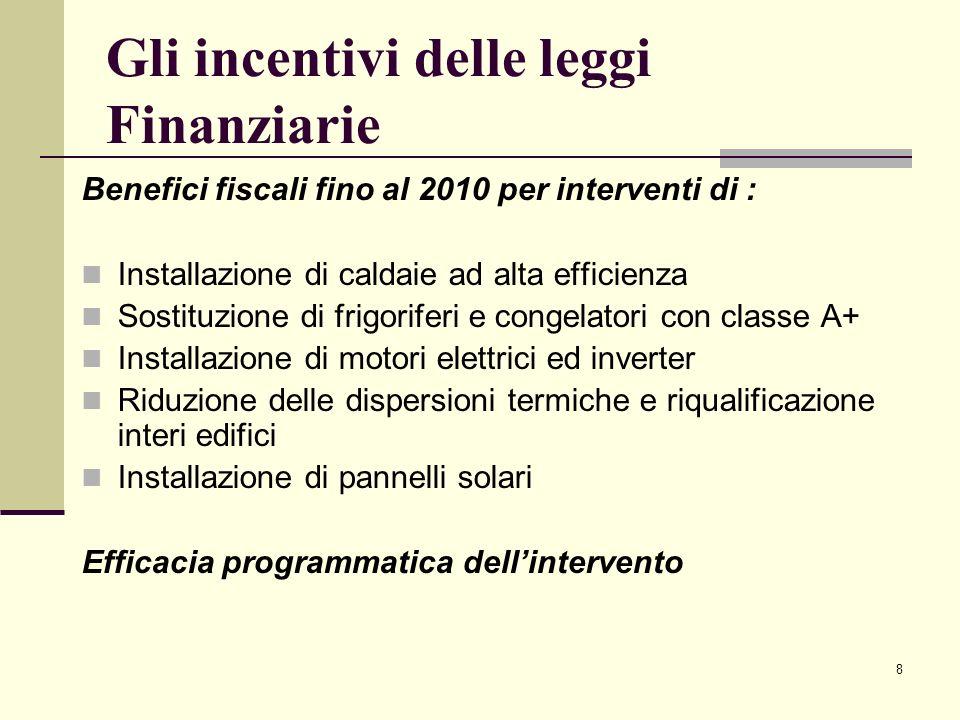 Gli incentivi delle leggi Finanziarie