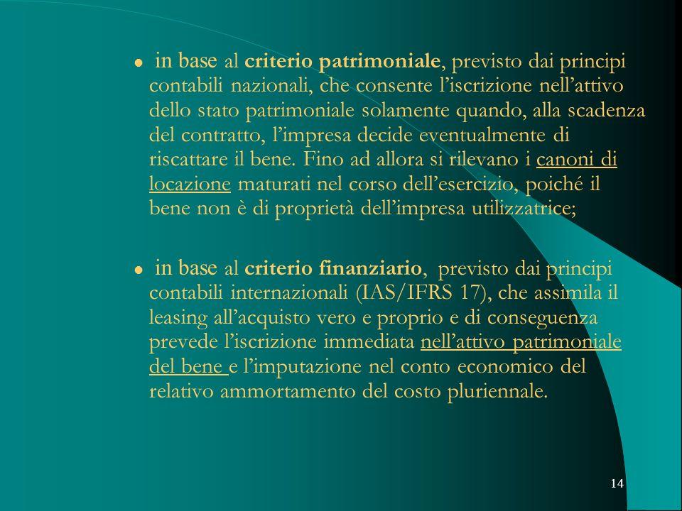 in base al criterio patrimoniale, previsto dai principi contabili nazionali, che consente l'iscrizione nell'attivo dello stato patrimoniale solamente quando, alla scadenza del contratto, l'impresa decide eventualmente di riscattare il bene. Fino ad allora si rilevano i canoni di locazione maturati nel corso dell'esercizio, poiché il bene non è di proprietà dell'impresa utilizzatrice;