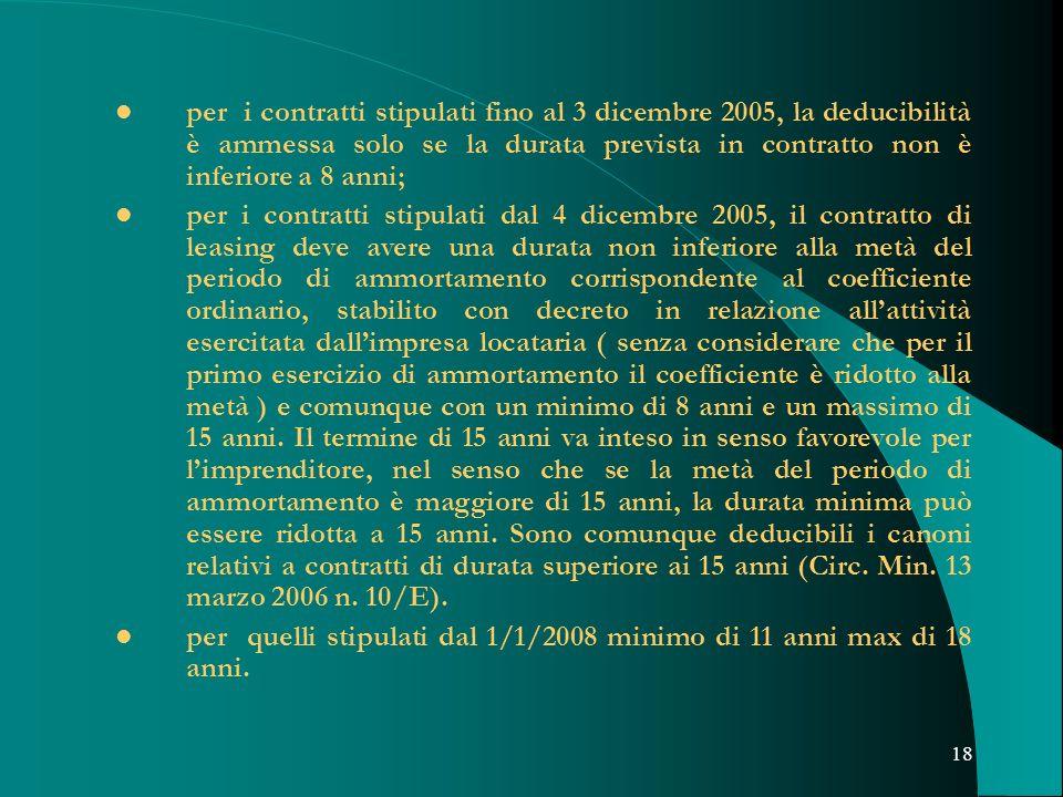per i contratti stipulati fino al 3 dicembre 2005, la deducibilità è ammessa solo se la durata prevista in contratto non è inferiore a 8 anni;