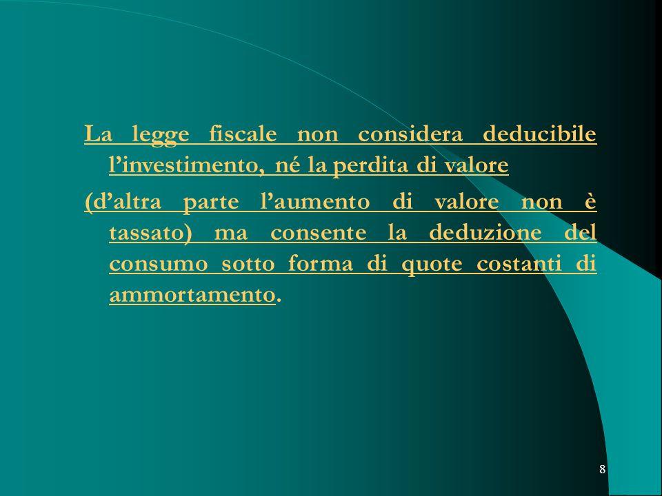 La legge fiscale non considera deducibile l'investimento, né la perdita di valore