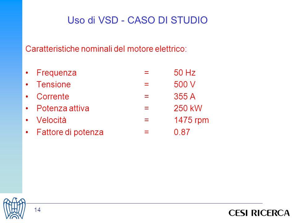 Uso di VSD - CASO DI STUDIO
