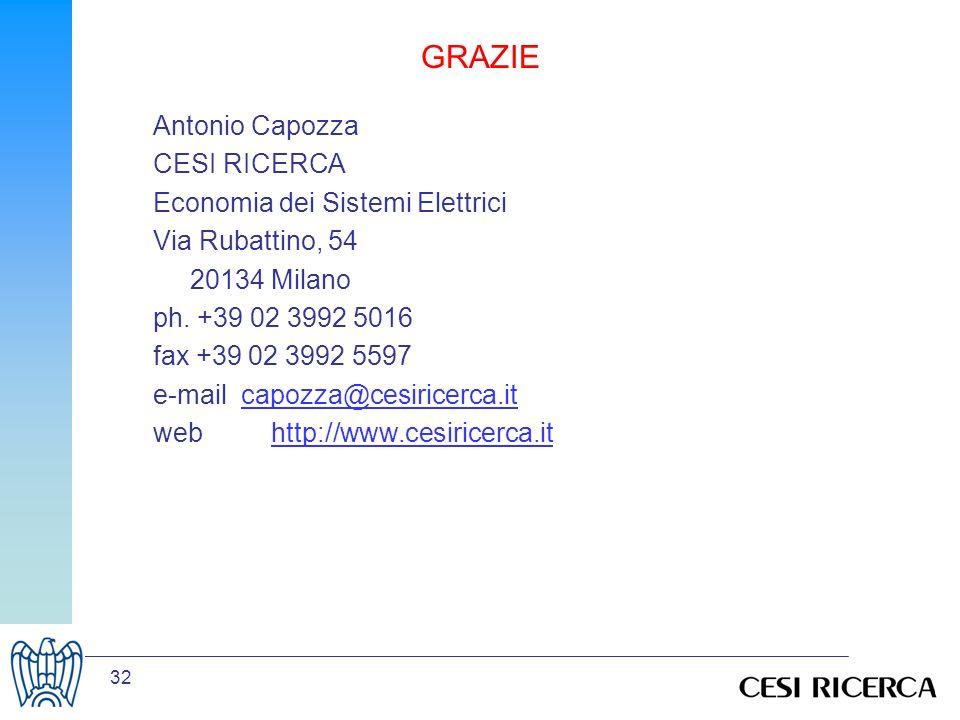 GRAZIE Antonio Capozza CESI RICERCA Economia dei Sistemi Elettrici