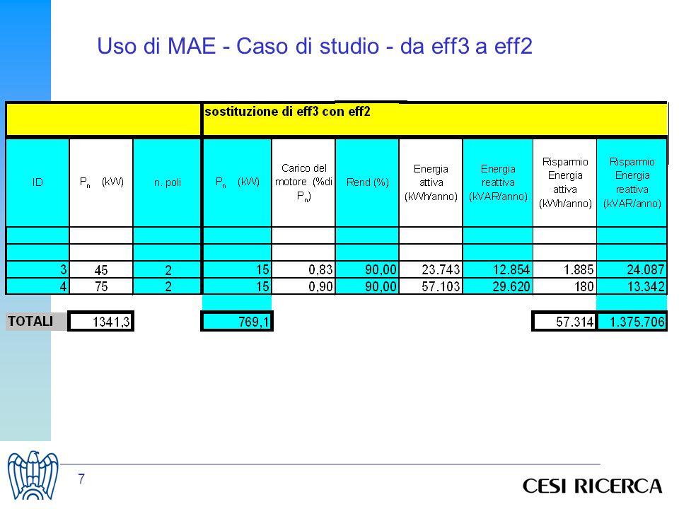 Uso di MAE - Caso di studio - da eff3 a eff2