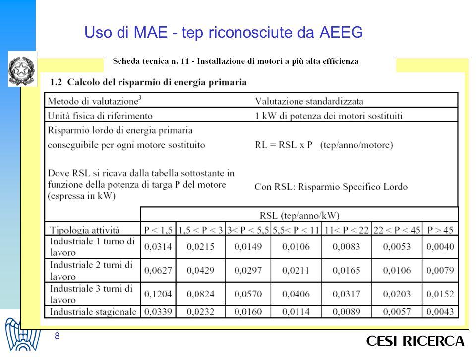 Uso di MAE - tep riconosciute da AEEG