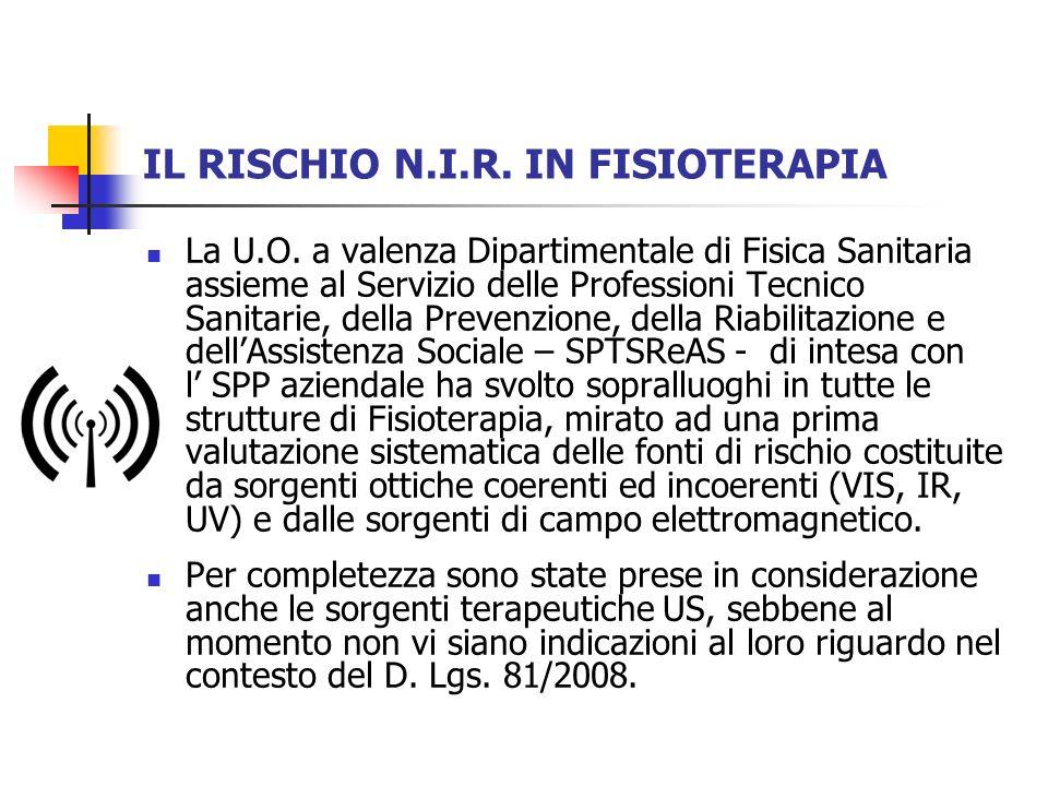 IL RISCHIO N.I.R. IN FISIOTERAPIA