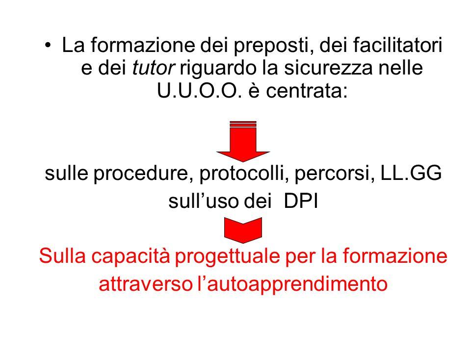 sulle procedure, protocolli, percorsi, LL.GG sull'uso dei DPI