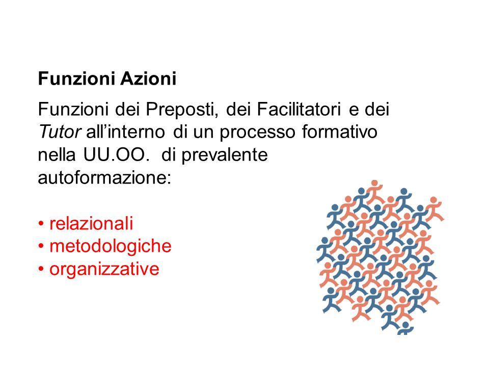Funzioni Azioni Funzioni dei Preposti, dei Facilitatori e dei Tutor all'interno di un processo formativo.