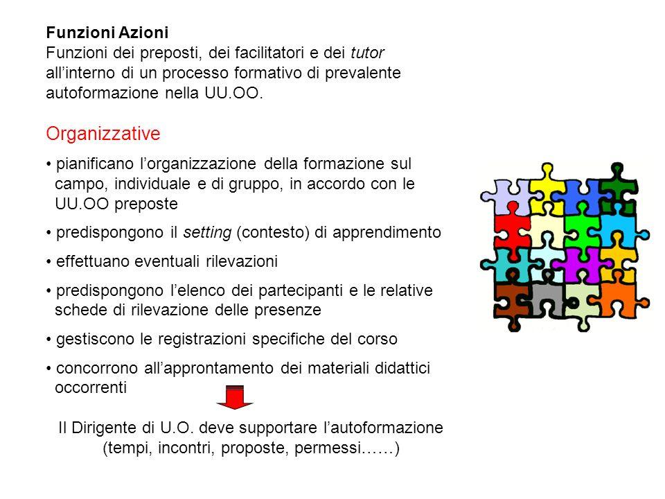 Organizzative Funzioni Azioni