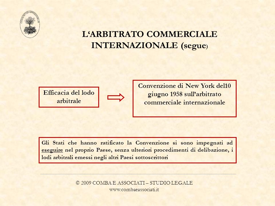 L'ARBITRATO COMMERCIALE INTERNAZIONALE (segue)