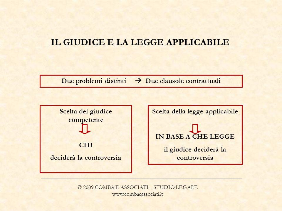 IL GIUDICE E LA LEGGE APPLICABILE