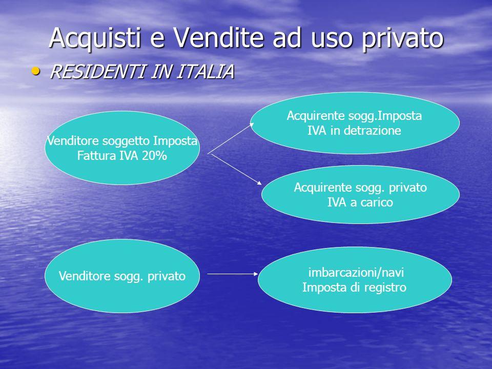 Acquisti e Vendite ad uso privato