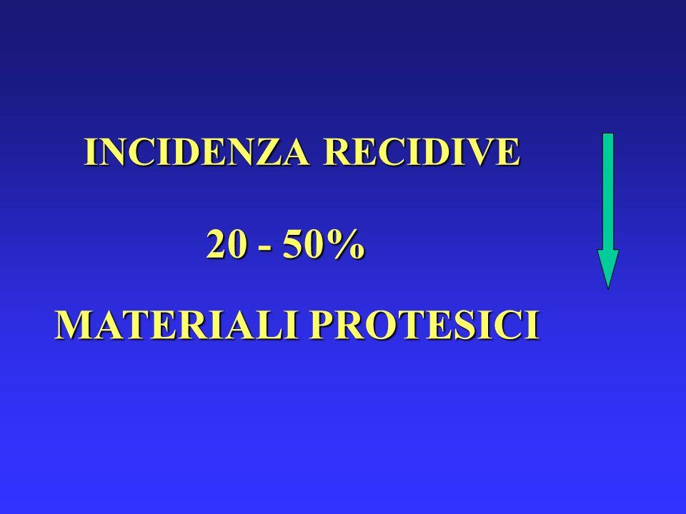 20 - 50% MATERIALI PROTESICI