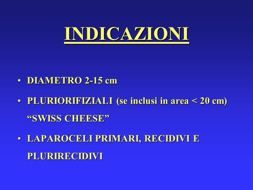INDICAZIONI DIAMETRO 2-15 cm