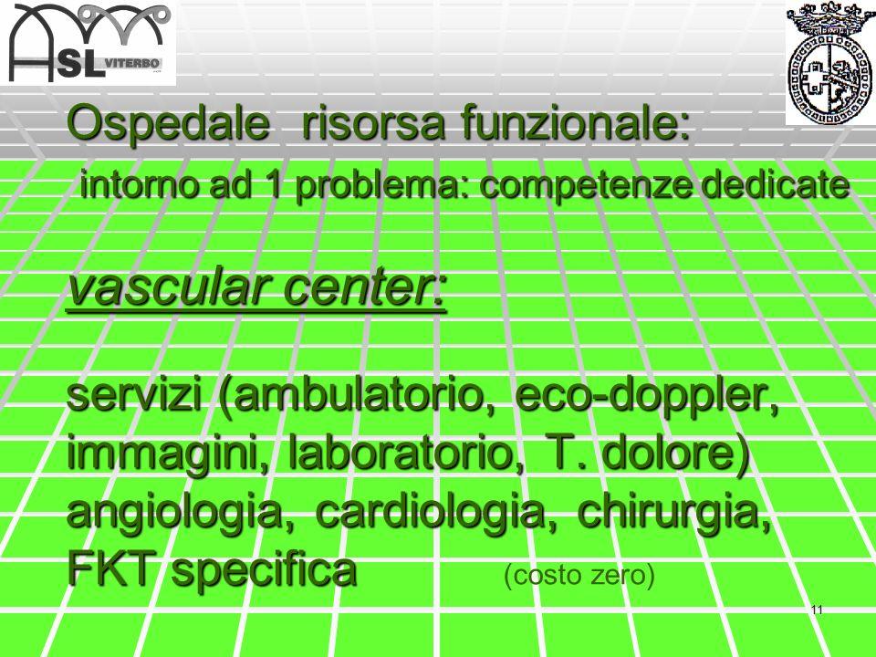 Ospedale risorsa funzionale: intorno ad 1 problema: competenze dedicate vascular center: servizi (ambulatorio, eco-doppler, immagini, laboratorio, T.