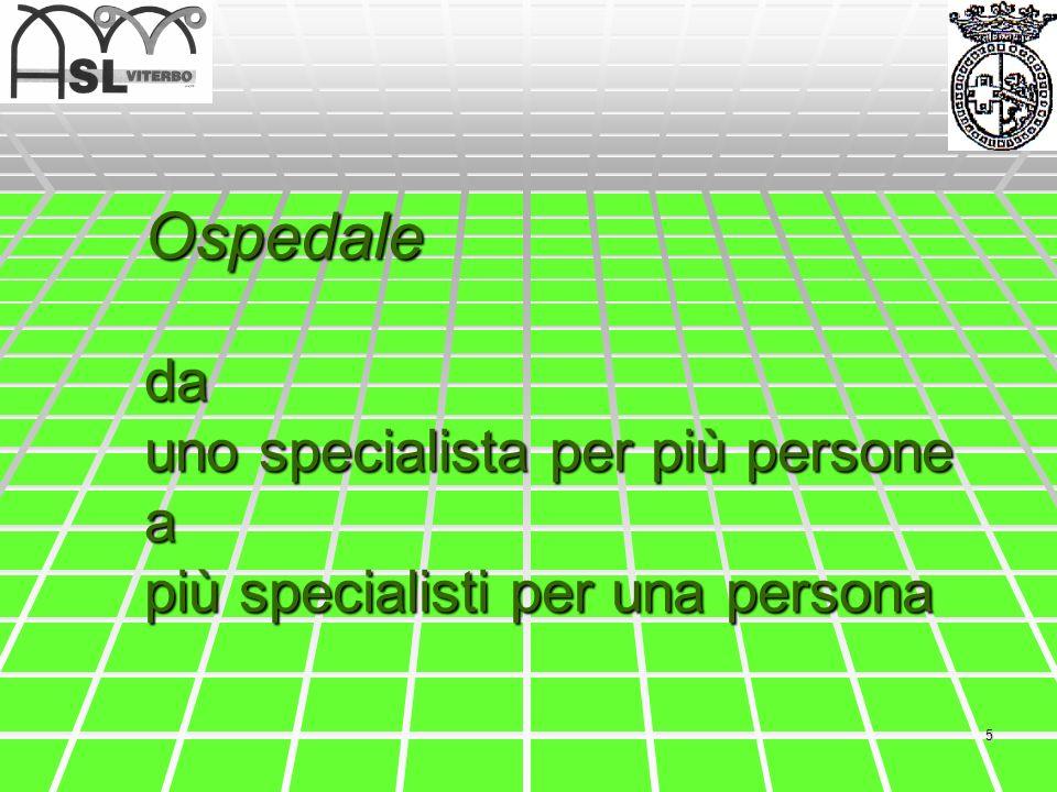 Ospedale da uno specialista per più persone a più specialisti per una persona