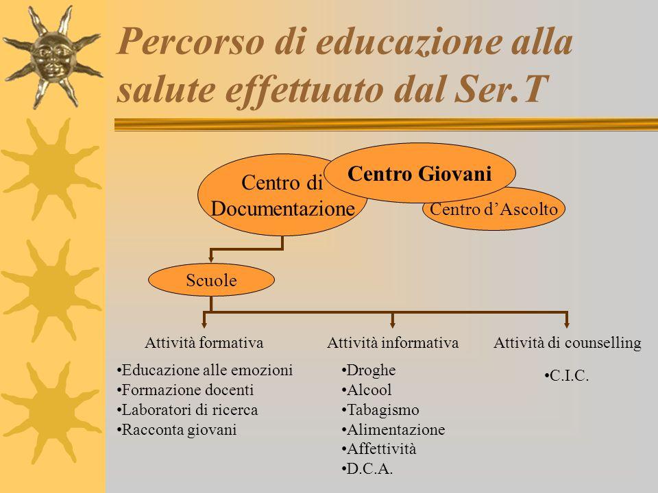Percorso di educazione alla salute effettuato dal Ser.T