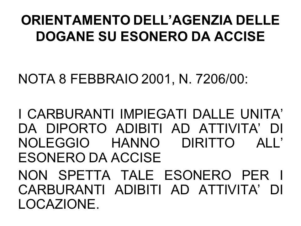 ORIENTAMENTO DELL'AGENZIA DELLE DOGANE SU ESONERO DA ACCISE