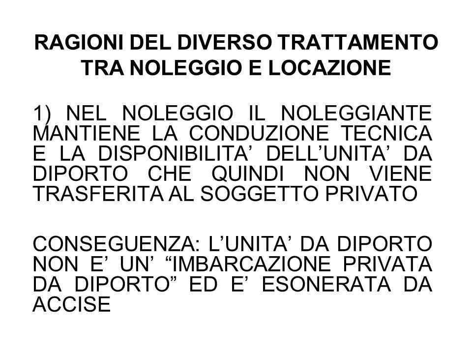 RAGIONI DEL DIVERSO TRATTAMENTO TRA NOLEGGIO E LOCAZIONE