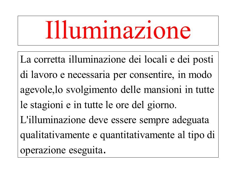 Illuminazione La corretta illuminazione dei locali e dei posti