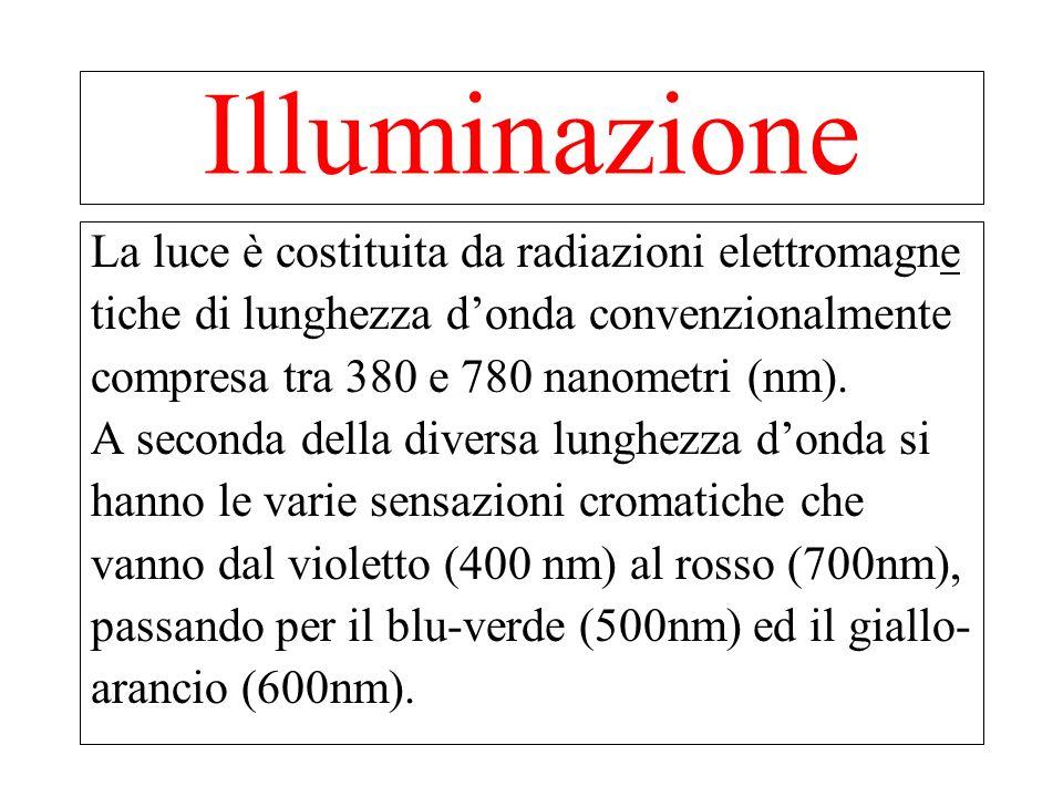 Illuminazione La luce è costituita da radiazioni elettromagne