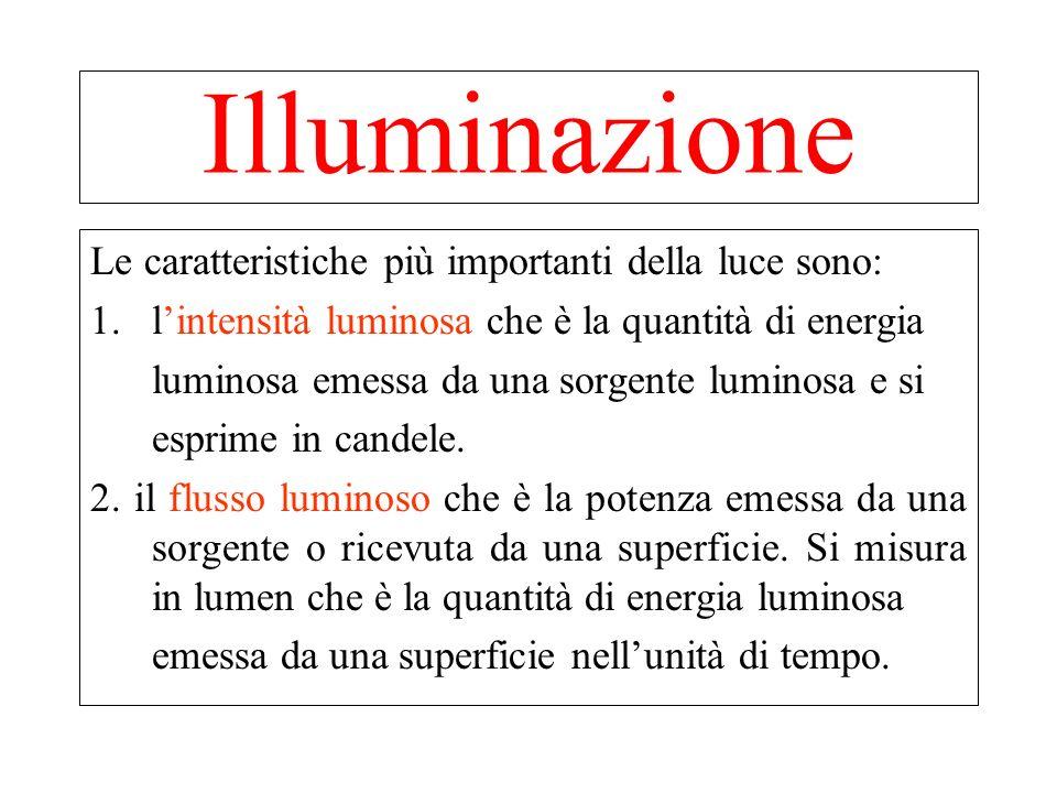 Illuminazione Le caratteristiche più importanti della luce sono: