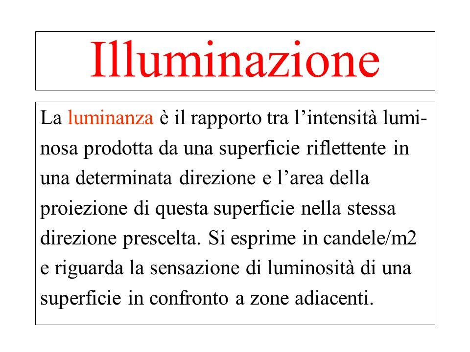 Illuminazione La luminanza è il rapporto tra l'intensità lumi-