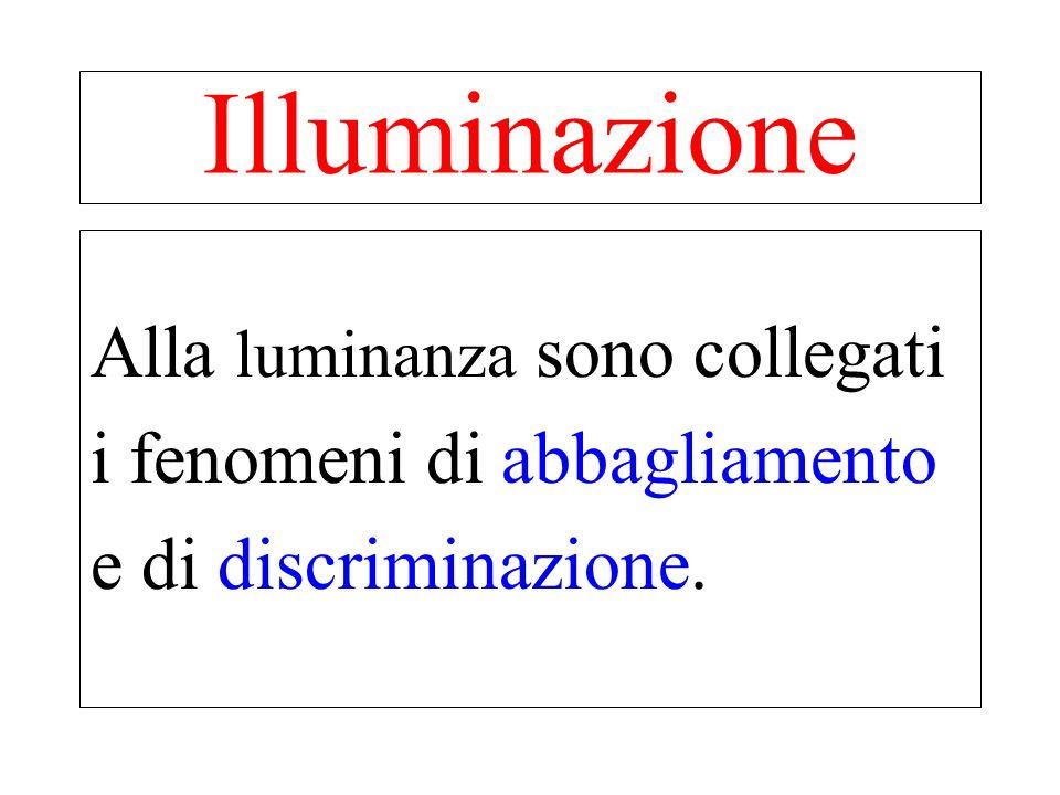 Illuminazione Alla luminanza sono collegati