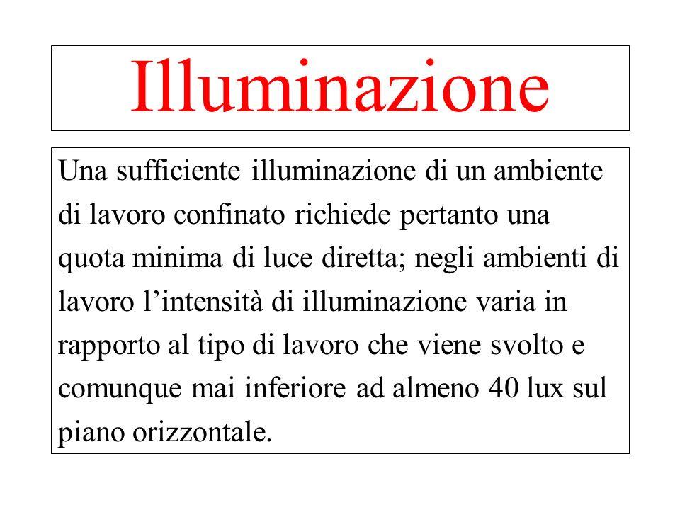 Illuminazione Una sufficiente illuminazione di un ambiente