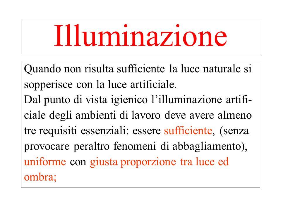 Illuminazione Quando non risulta sufficiente la luce naturale si
