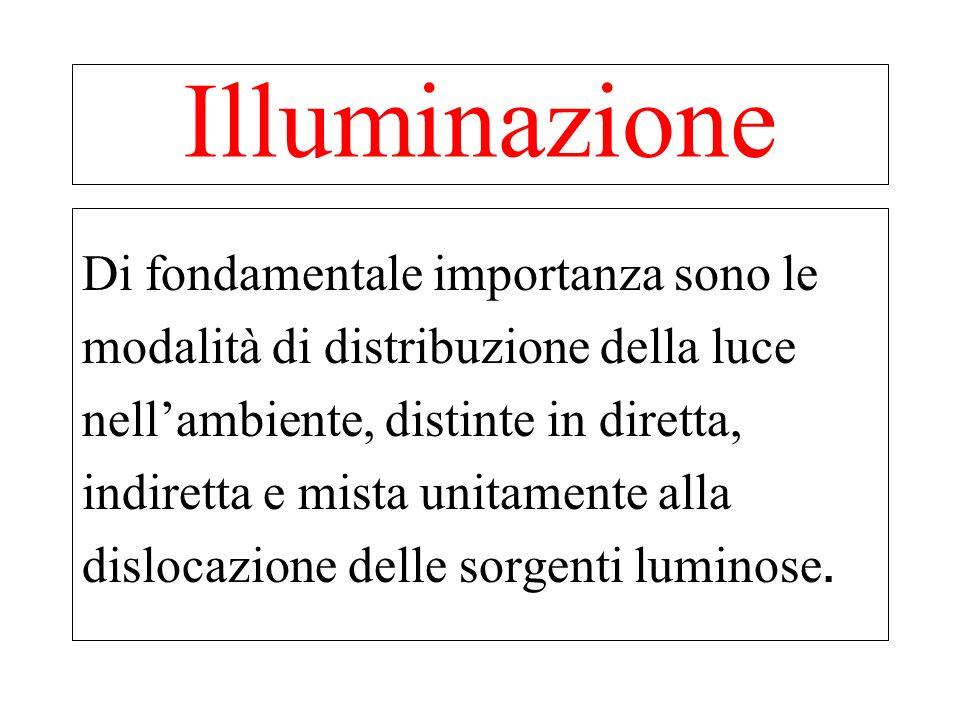 Illuminazione Di fondamentale importanza sono le